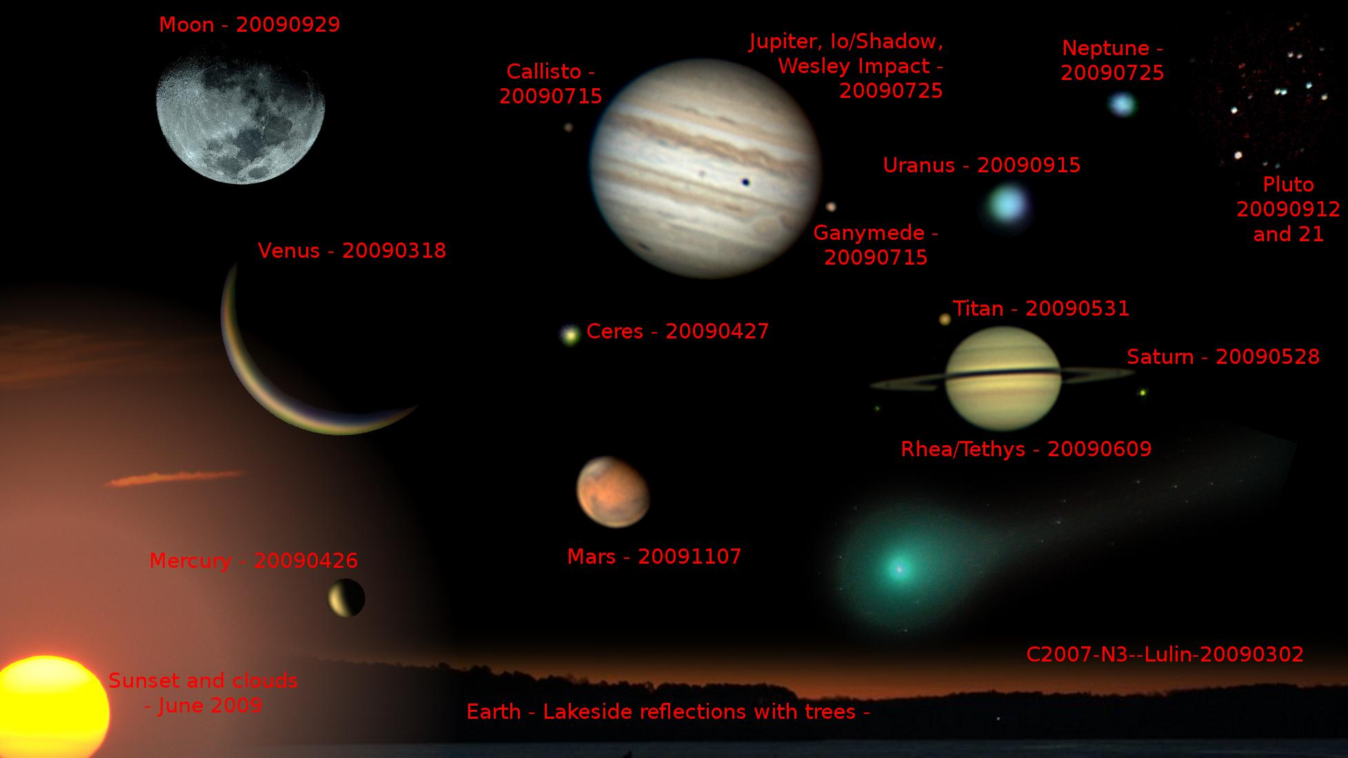 Solar System Labled - Pics about space