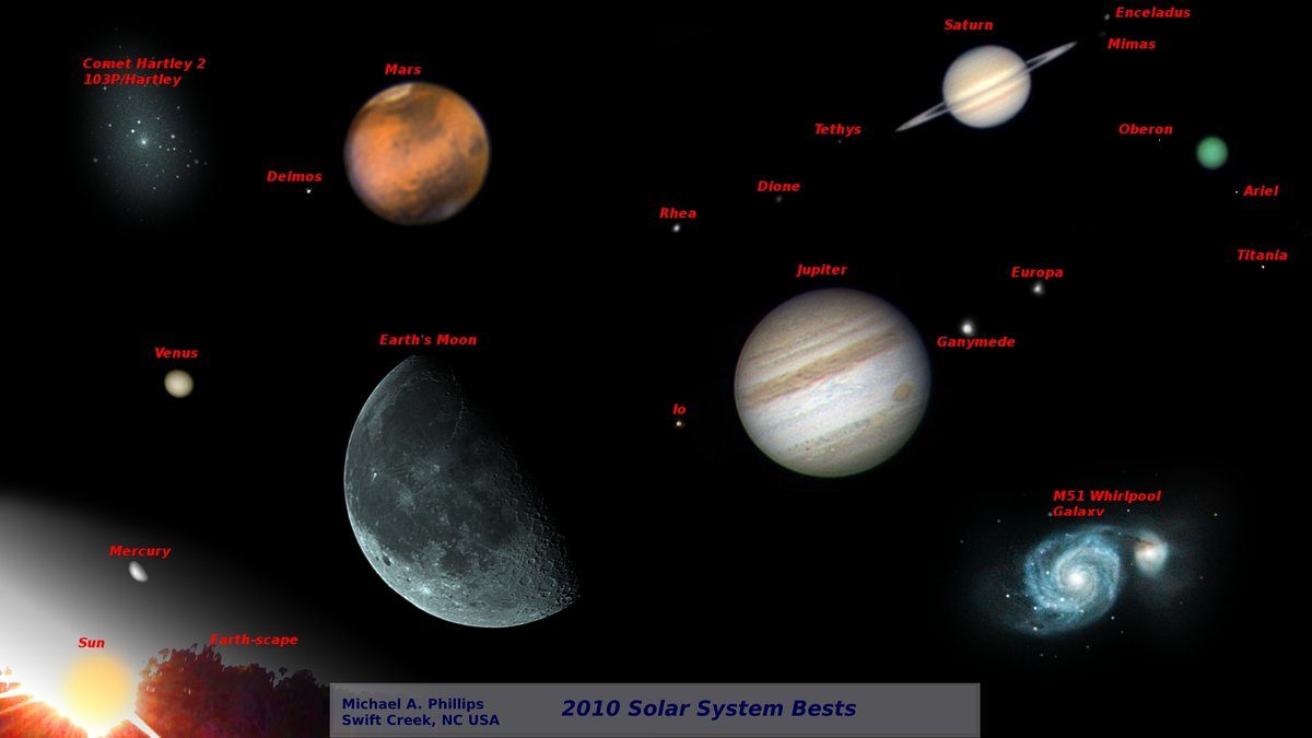 Michael A. Phillips - Annual Solar System Bests